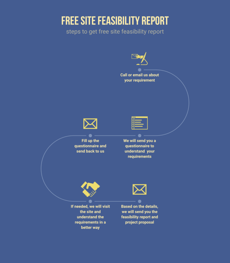 free-site-feasibility-report