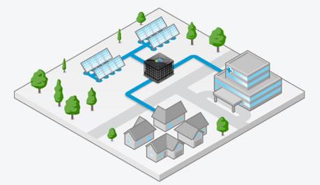 solar-micro-grid