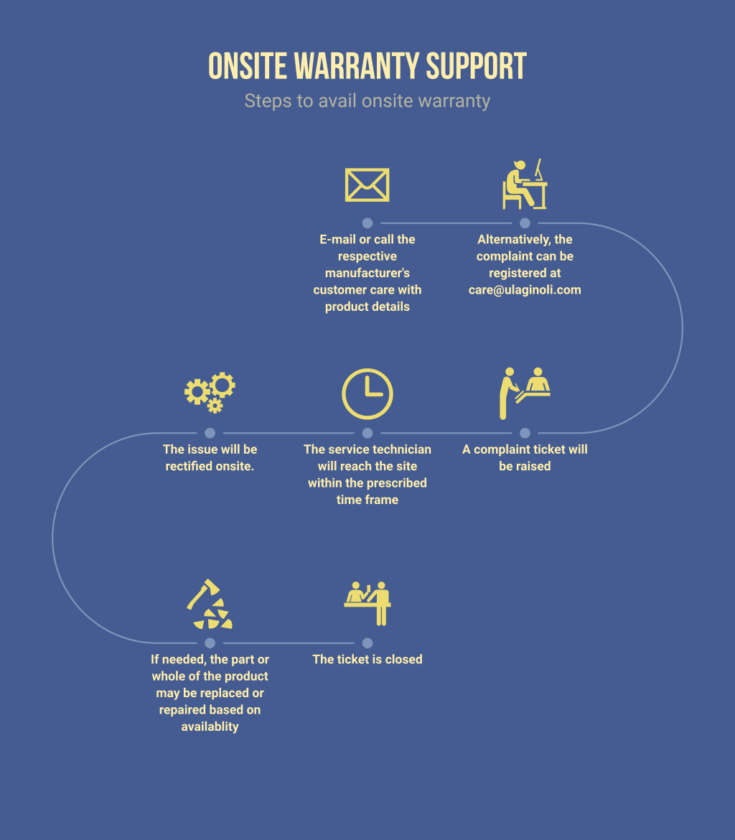 onsite-warranty-support